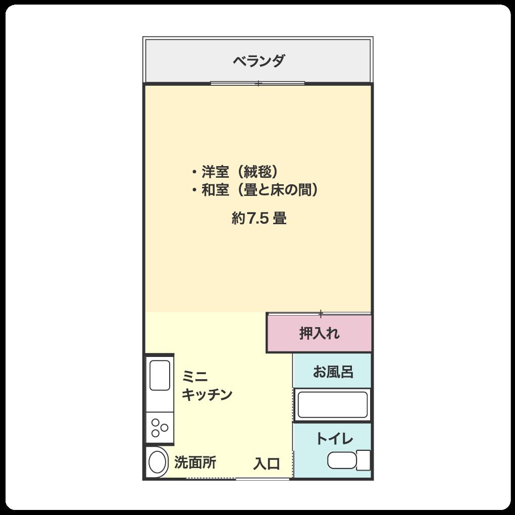 個室(広さ:約7.5畳)
